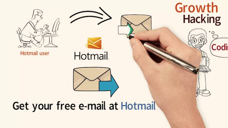 Growth hacker marketing hotmail